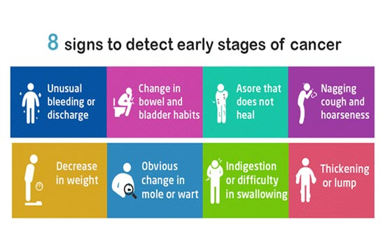 8 Signs Of Cancer: Early Detection Saves Lives