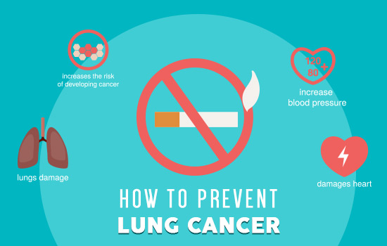 How to Prevent Lung Cancer