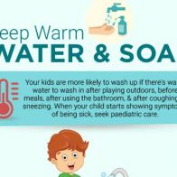 Netmeds.com Tips On Coping With Cold Weather