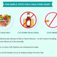 Are You Handling Your Heart With Care? Netmeds Heart Tips...