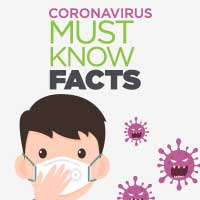 Coronavirus: All You Need To Know About This Deadly Virus – Infographic