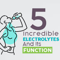 Know Why Electrolytes Are Important For You To Stay Healthy - Infographic