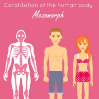 Do You Have A Mesomorphic Body? Dietary Tips And Fitness Mantras For A Mesomorph