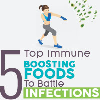 5 Splendid Immune Boosting Foods That Bolster Your Resistance - Infographic