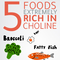 5 Choline Loaded Foods To Promote Overall Health-Infographic