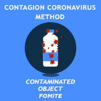 Is COVID-19 Airborne? All You Need To Know About Coronavirus Transmission And Intense Safety Guidelines