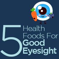 World Sight Day 2020: 5 Powerful Nutrients For Healthy Vision - Infographic