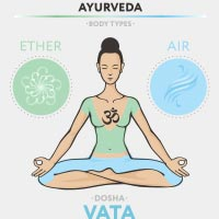 Vata Diet: All You Need To Know About This Dosha And A Regime To Pacify The Imbalance