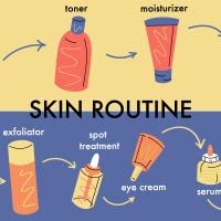Skinimalism: Know All About This Latest Skin Care Trend