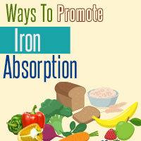 5 Foods To Enrich Iron Absorption Into The System - Infographic