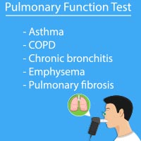 Pulmonary Function Tests: What Is It And What To Expect