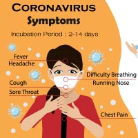 COVID-19 Symptoms: Know How Onset of Symptoms Differ From The First And Second Wave