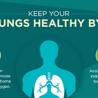 Netmeds.com Guide to Healthy Lungs!
