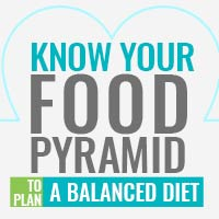 Healthy Eating Food Pyramid: A Guide To Better Health - Infographic