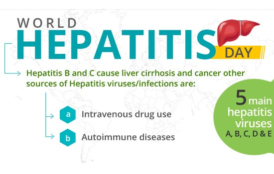 Protect Yourself From Hepatitis Infections!