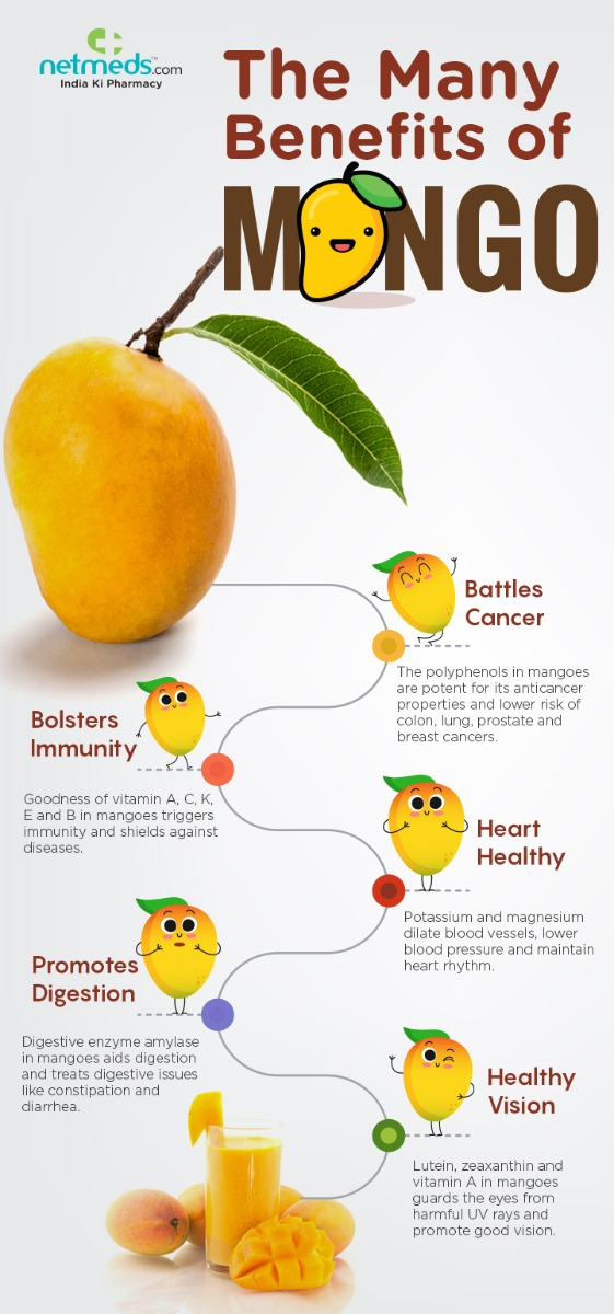 Many benefits of eating mangoes