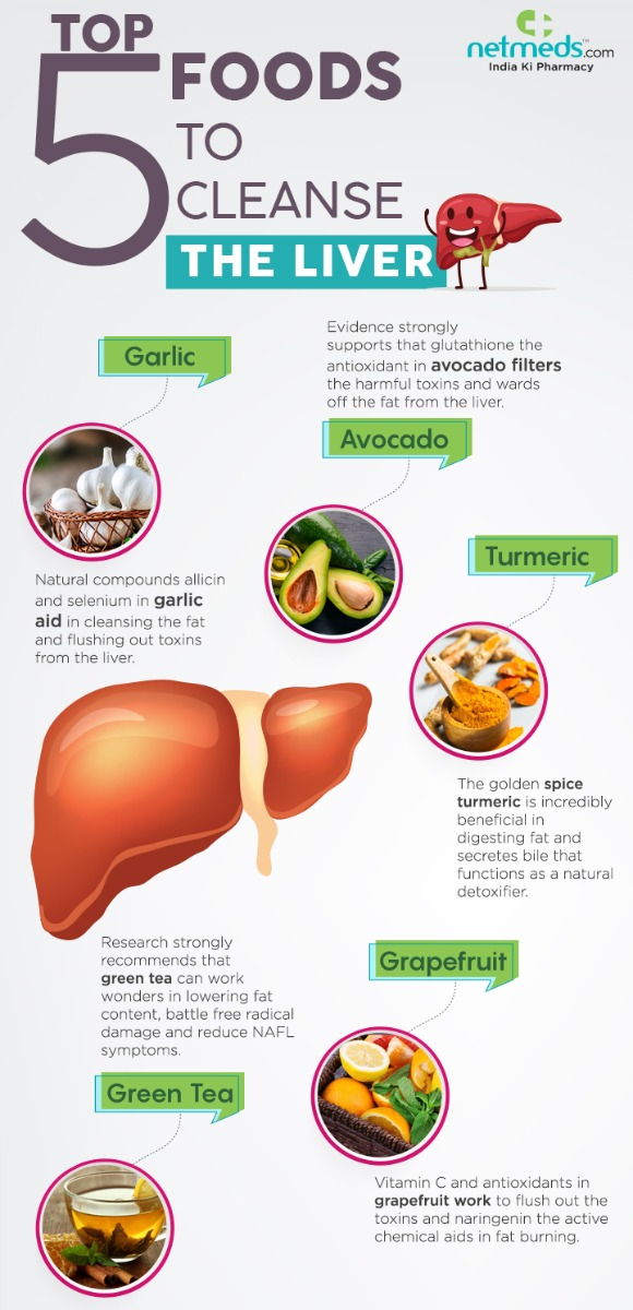 Top 5 foods to cleanse the liver