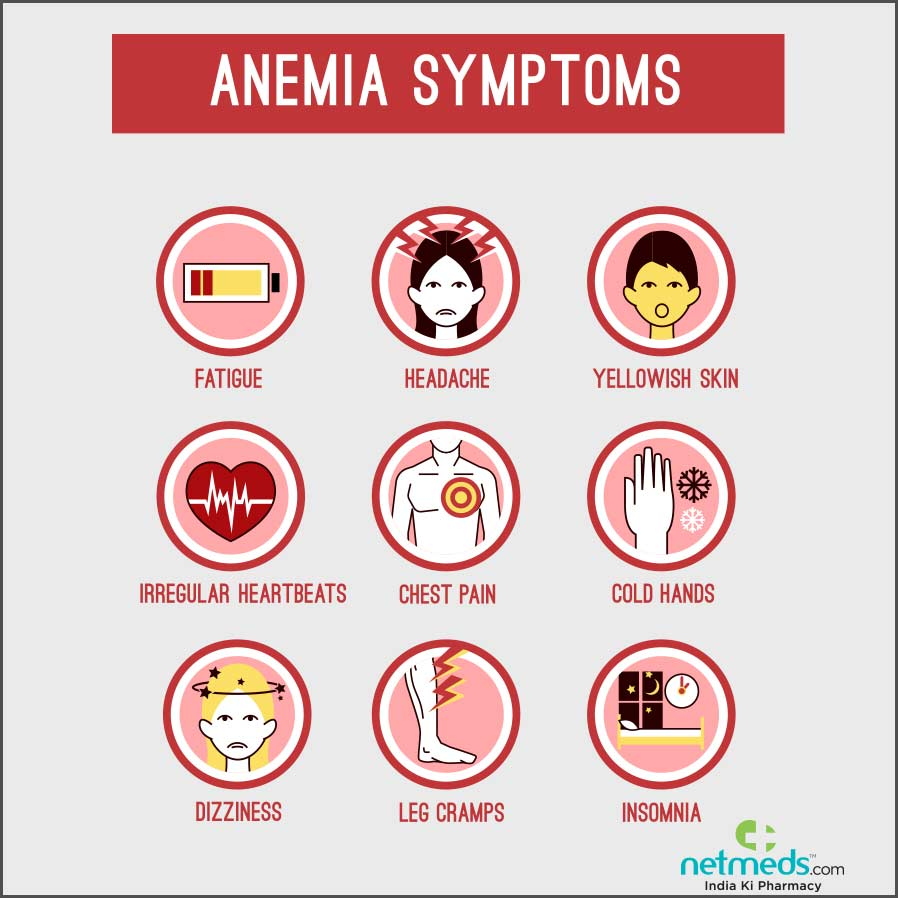 Anaemia iron deficiency