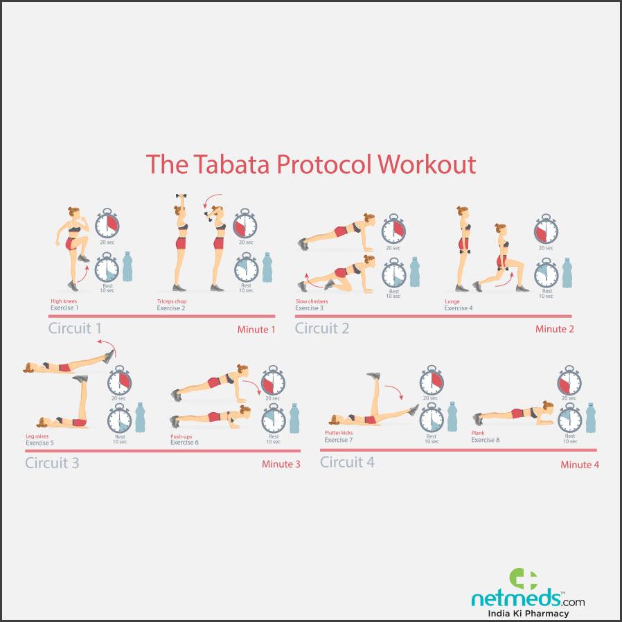 tabata training protocol