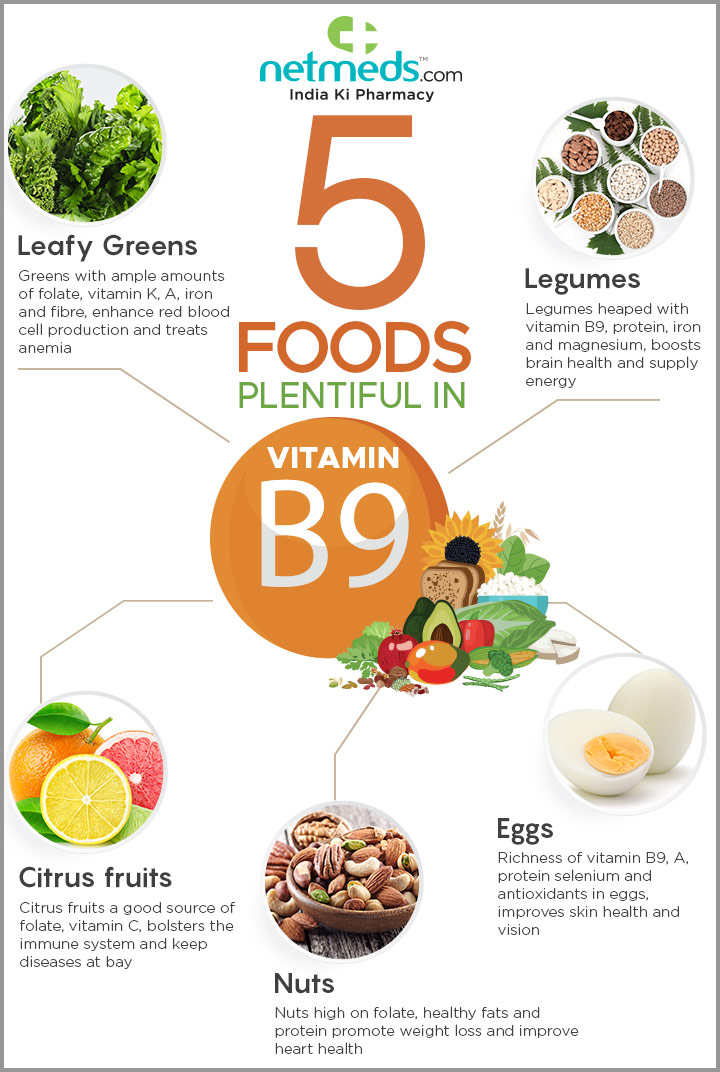 Foods Rich In Vitamin B9