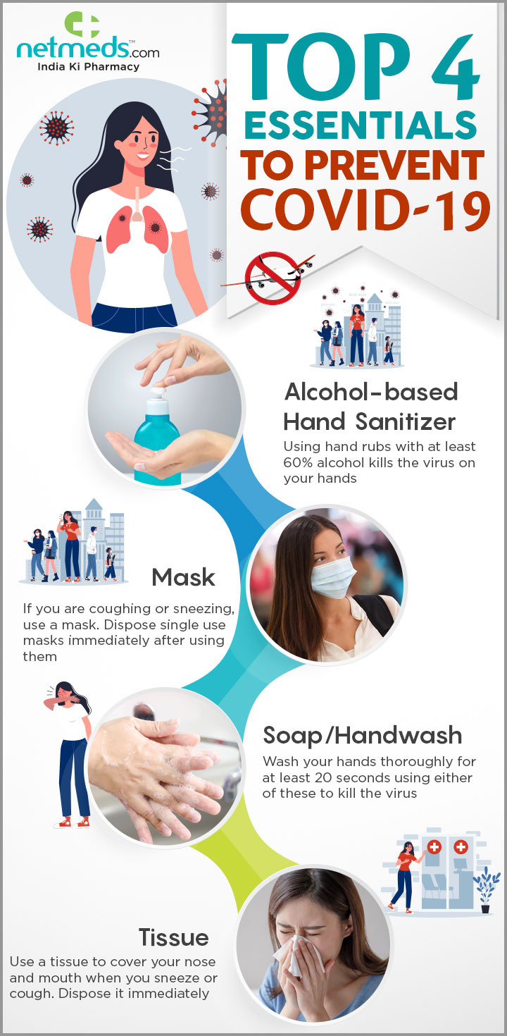 Coronavirus Essentials Kit