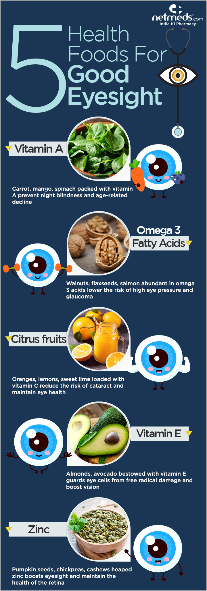 Food for good eyesight