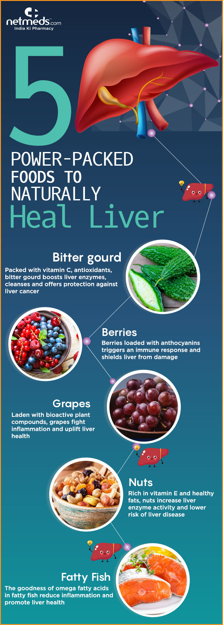 5 power packed foods to naturally heal liver