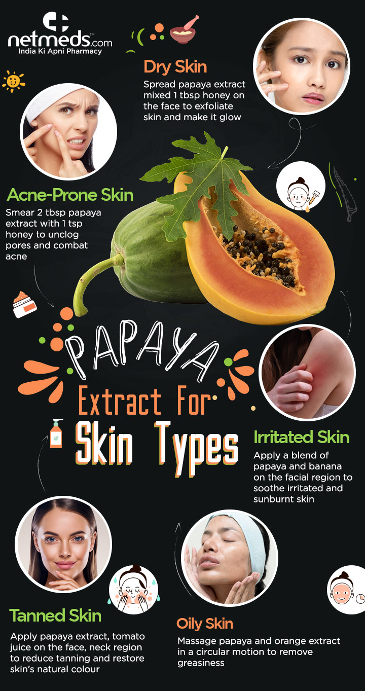 Papaya extract for skin types