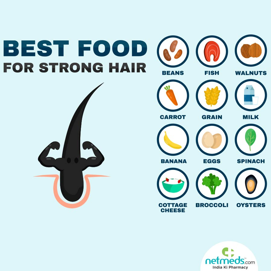 Best Food for Strong Hair