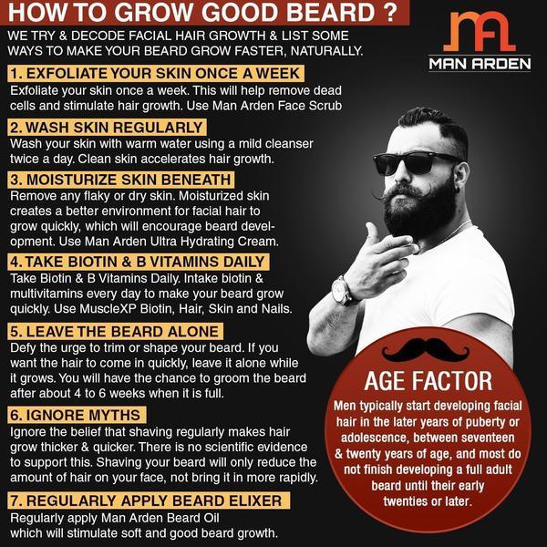 Man Arden Beard Elixir Oil - Sandalwood 50 ml